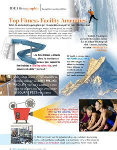 Nov_2014_Fitnographic