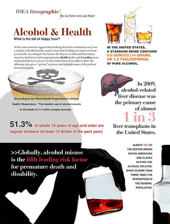alcohol-health